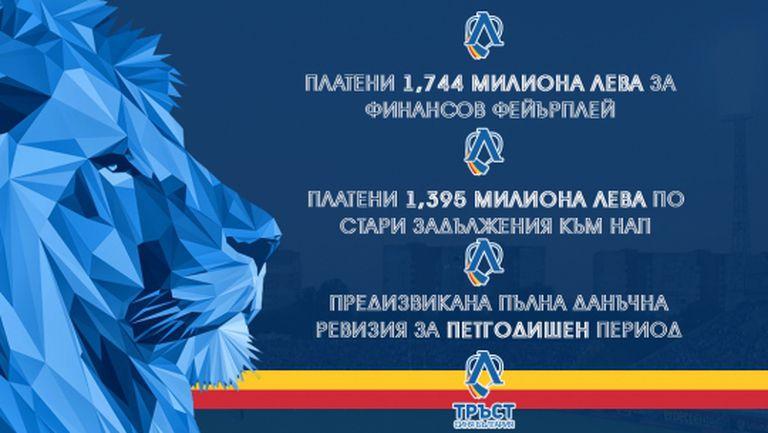 """Тръст """"Синя България"""" с още факти за състоянието на Левски (снимки)"""