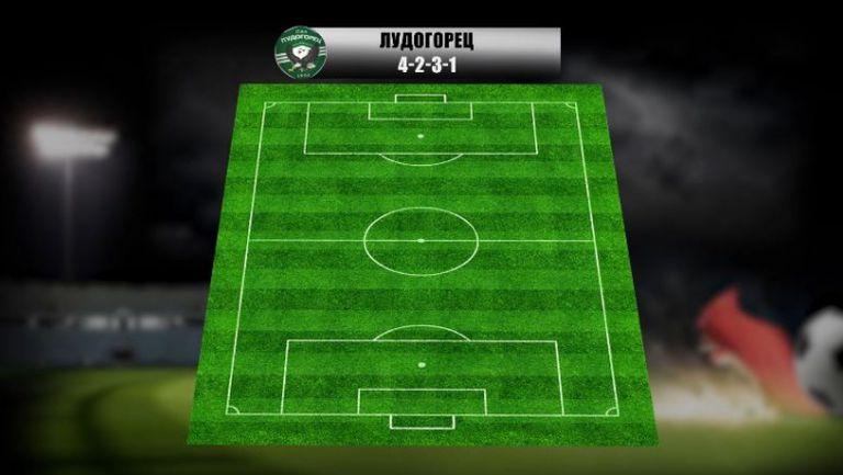 Съставът на Лудогорец за мача с Левски