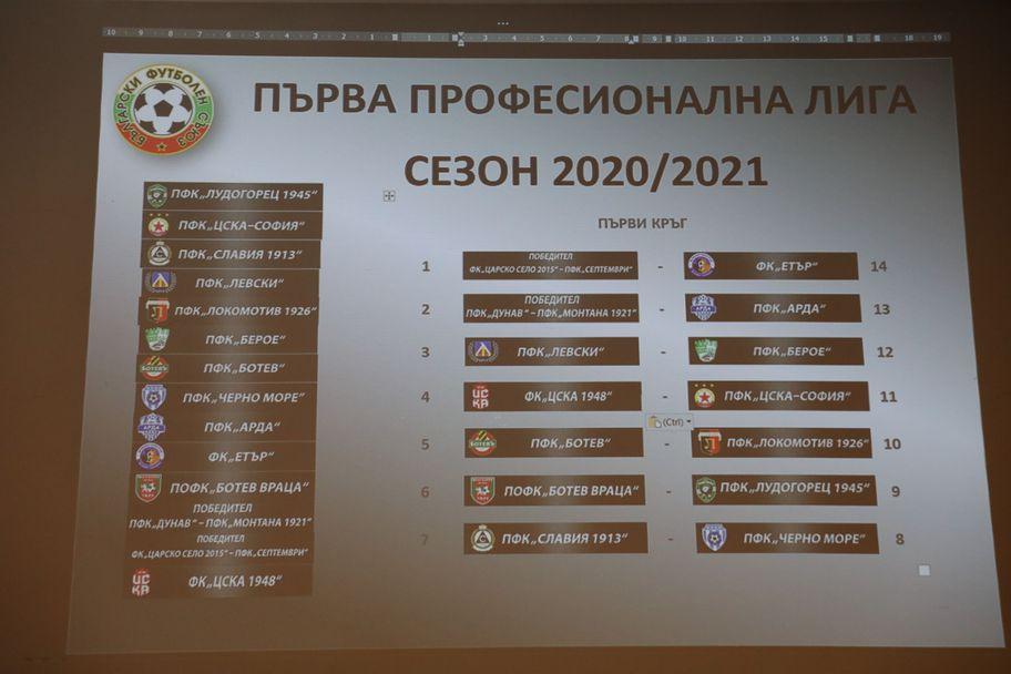 Жребий за efbet лига сезон 2020/2021