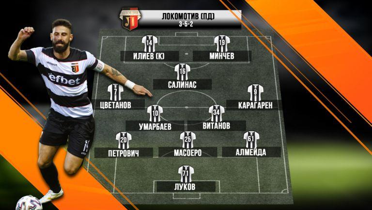 Без изненади в състава на Локомотив срещу Ботев