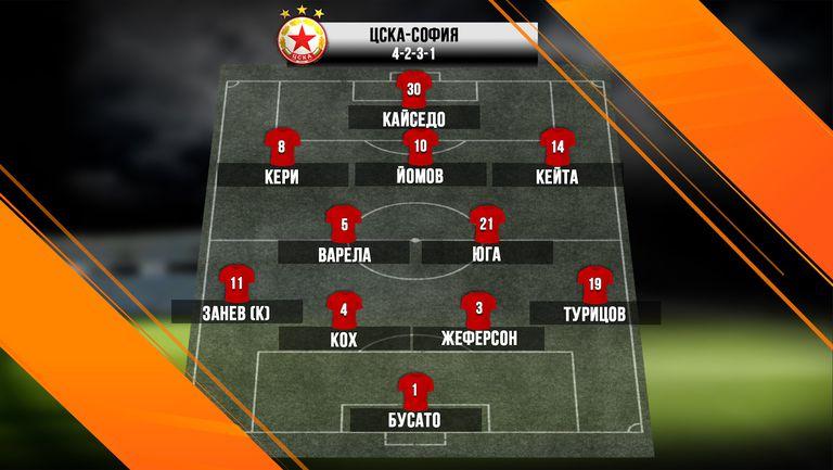 Редица промени в състава на Любо Пенев за мача с Арда