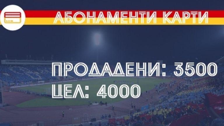 Левски продаде 3500 абонаментни карти