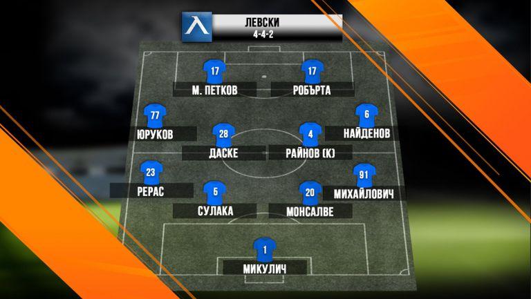 Мартин Петков и Найджъл Робърта повеждат атаката на Левски срещу Берое
