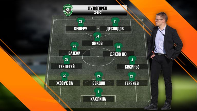 Дамбраускас изненадва ЦСКА-София със схема 3-5-2