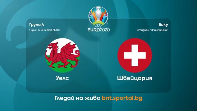 Уелс мечтае за нов европодвиг, но започва срещу неудобния тим на Швейцария
