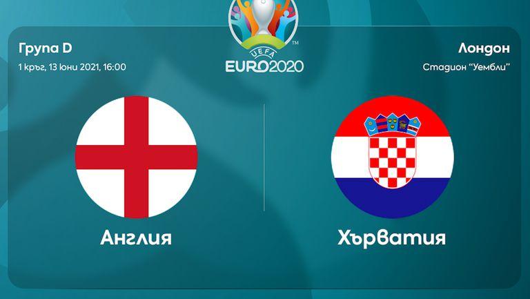 Преди двубоя Англия - Хърватия