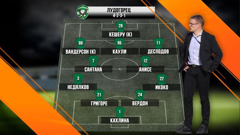 Кешеру повежда атаката на Лудогорец срещу ЦСКА-София