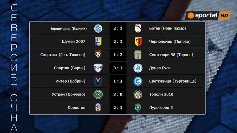 Спартак (Варна) крачи уверено към Втора лига