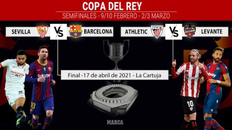 Финал преди финала: Барселона срещу Севиля за Купата на краля