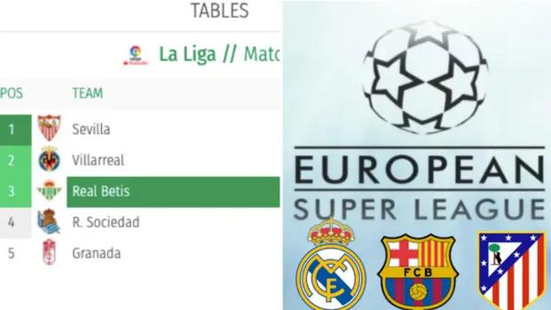 """Бетис """"изряза"""" Реал Мадрид, Барселона и Атлетико от класирането в Ла Лига"""