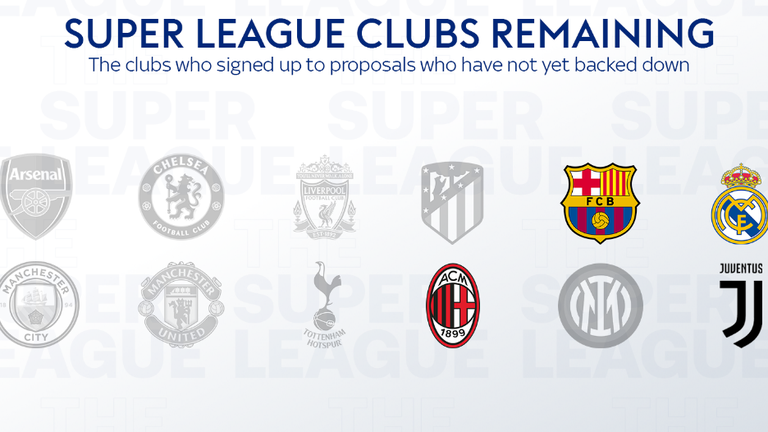Атлетико и Интер са седмият и осмият клуб, които напуснаха Суперлигата