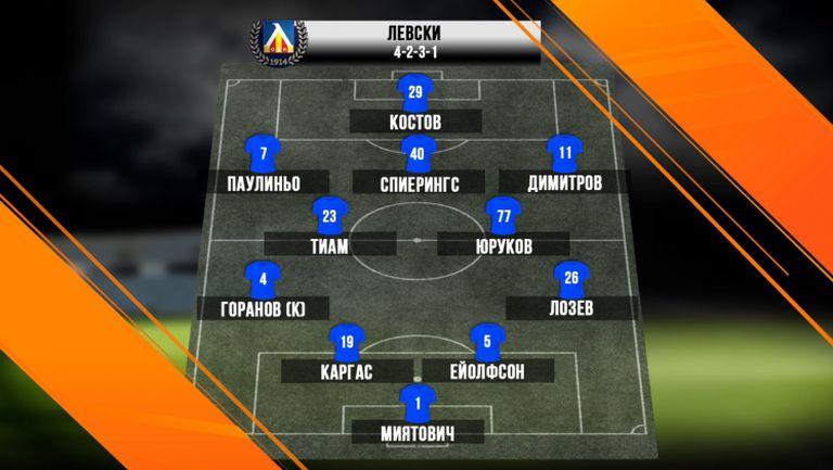 Хубчев прави цели 6 промени в Левски срещу Черно море
