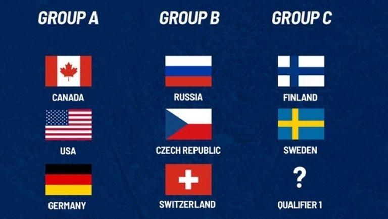 Ето как ще изглеждат олимпийските групи в хокея на лед