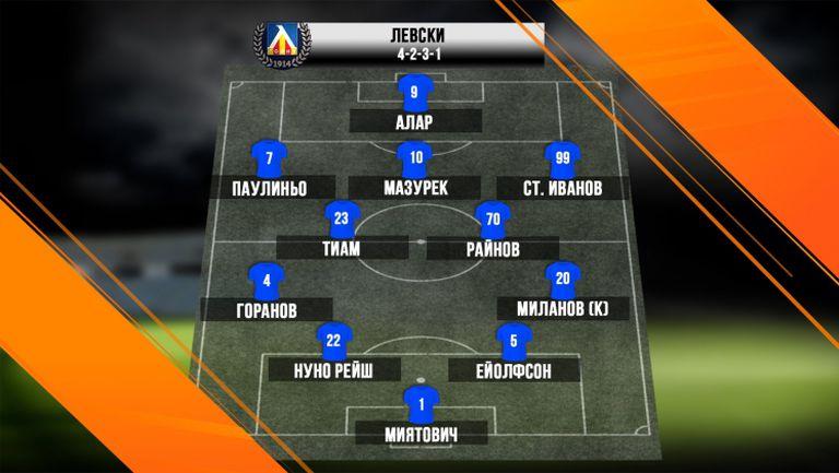 Алар ще води атаката на Левски в Пловдив
